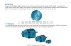 FC80-6 0.55KW意大利ADDA電機 ANTRIEBSTECHNIK:C112MT-a
