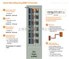 ZAP/TW ZDU1.5/4A魏德米勒weidmueller KTB QL 303015 MSP2