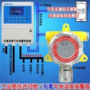 工業罐區二氧化碳泄漏報警器,點型可燃氣體探測器可以接PLC係統嗎?