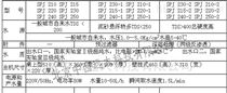 中西(L)實驗室純水betway必威手機版官網庫號:M407267