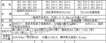 (L)实验室纯水设备库号:M407267