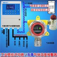 防爆型二氧化碳气体报警器,可燃气体检测报警器可以接PLC系统吗?