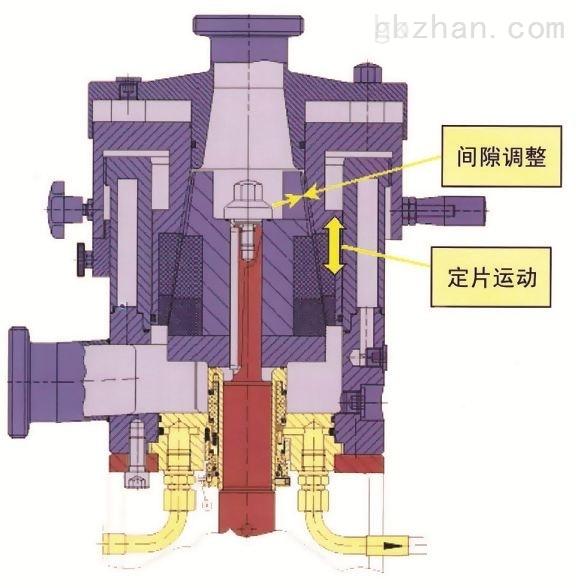 锂电池负极浆料分散机