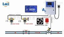 現場監控六氟化硫濃度報警器 防爆SF6探測器