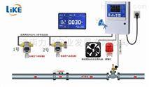 總線型一氧化碳報警器 在線式CO超標探測器