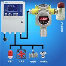 锅炉房天然气泄漏报警器,APP监测