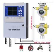 发电厂氢气浓度报警器可燃气体检测报警装置