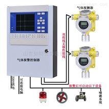 二氧化氮泄漏報警器 NO2氣體檢測探測器
