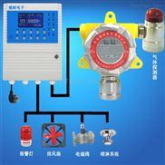 固定式甲烷浓度报警器