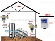 煤礦二氧化碳濃度報警器 CO2檢測報警係統