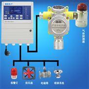壁挂式二氧化硫泄漏报警器,智能监测