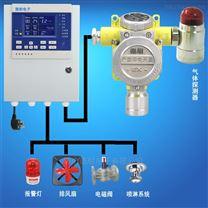 化工廠罐區二氧化氯濃度報警器,氣體泄漏報警裝置