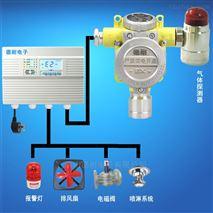 便攜式可燃氣體探測器