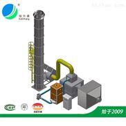 旭康活性炭吸脱附沸石转轮工业废气治理设备