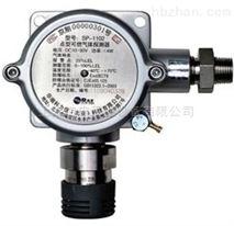 美国进口华瑞SP-1102在线式可燃气体检测器