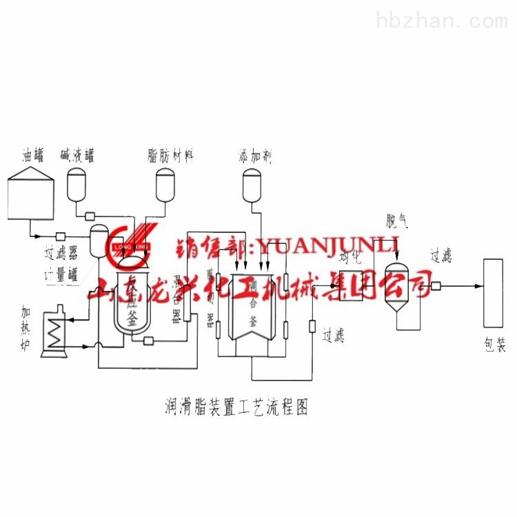 山东龙兴润滑油脂生产线