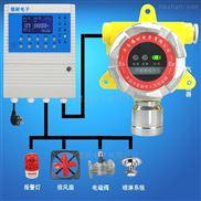 壁挂式氧气检测报警器