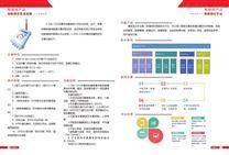 物联网云平台/解决方案