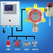 工業用二氧化氮濃度報警器,防爆型可燃氣體探測器