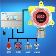 化工厂车间氧气检测报警器,气体浓度报警器
