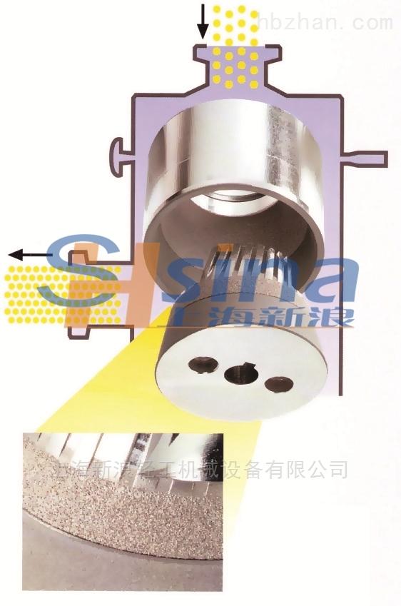 三聚氯氰濕法粉碎機, 改進型膠體磨