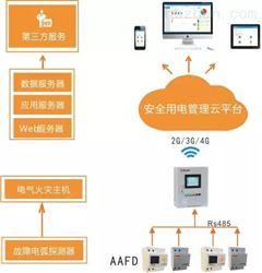 智慧式用电隐患监管服务系统—陕西兴平
