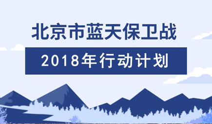 北京市蓝天保卫战2018年行动计划