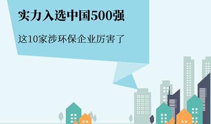 实力入选中国500强 10家涉环保企业大起底