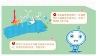"""跟著垃圾去旅行!九江生活垃圾焚燒發電項目原來這么""""高大上"""""""