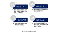 首标落地,福州立起大件垃圾分类处理PPP里程碑
