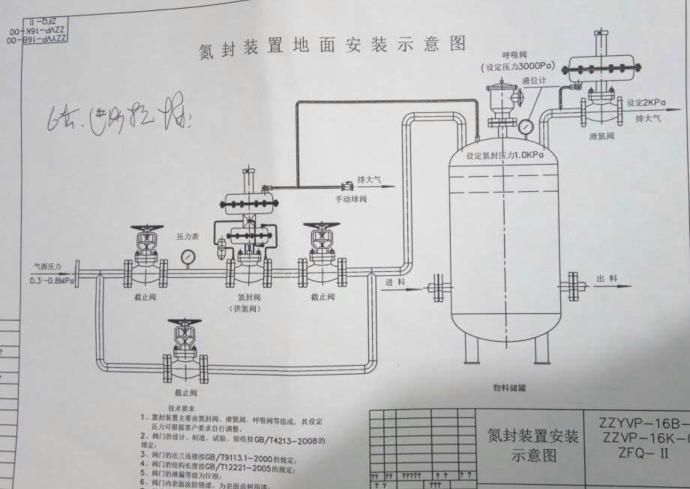 贮罐氮封阀故障解决