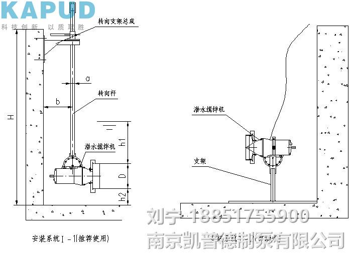 铸件式潜水搅拌机0.85kw,叶轮260mm