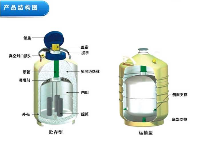贺州液氮罐20升储存罐价格多少