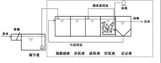 电路 电路图 电子 原理图 553_216