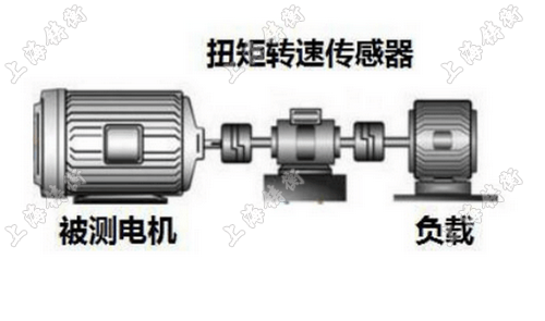 SGDN电机动态扭矩测试仪