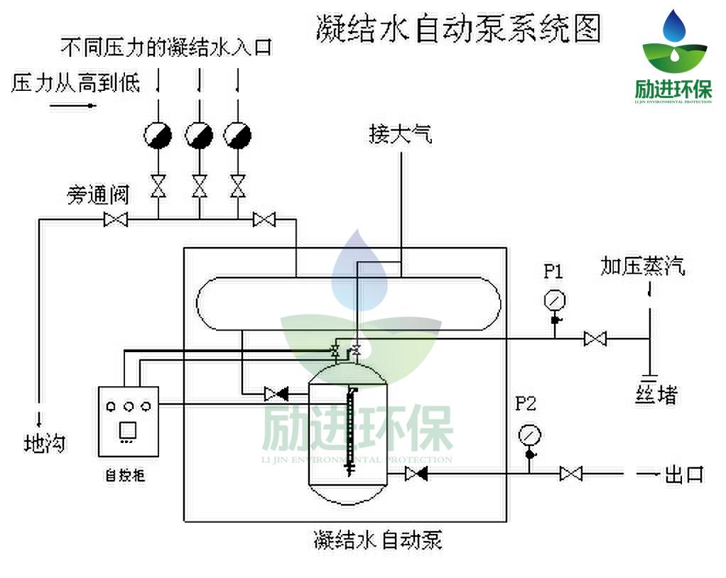 电路 电路图 电子 原理图 1022_814