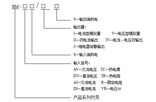 bm-dv/vi-安科瑞bm一进二出直流电压模拟信号变送器