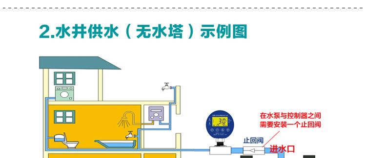 潜水螺杆泵安装方式
