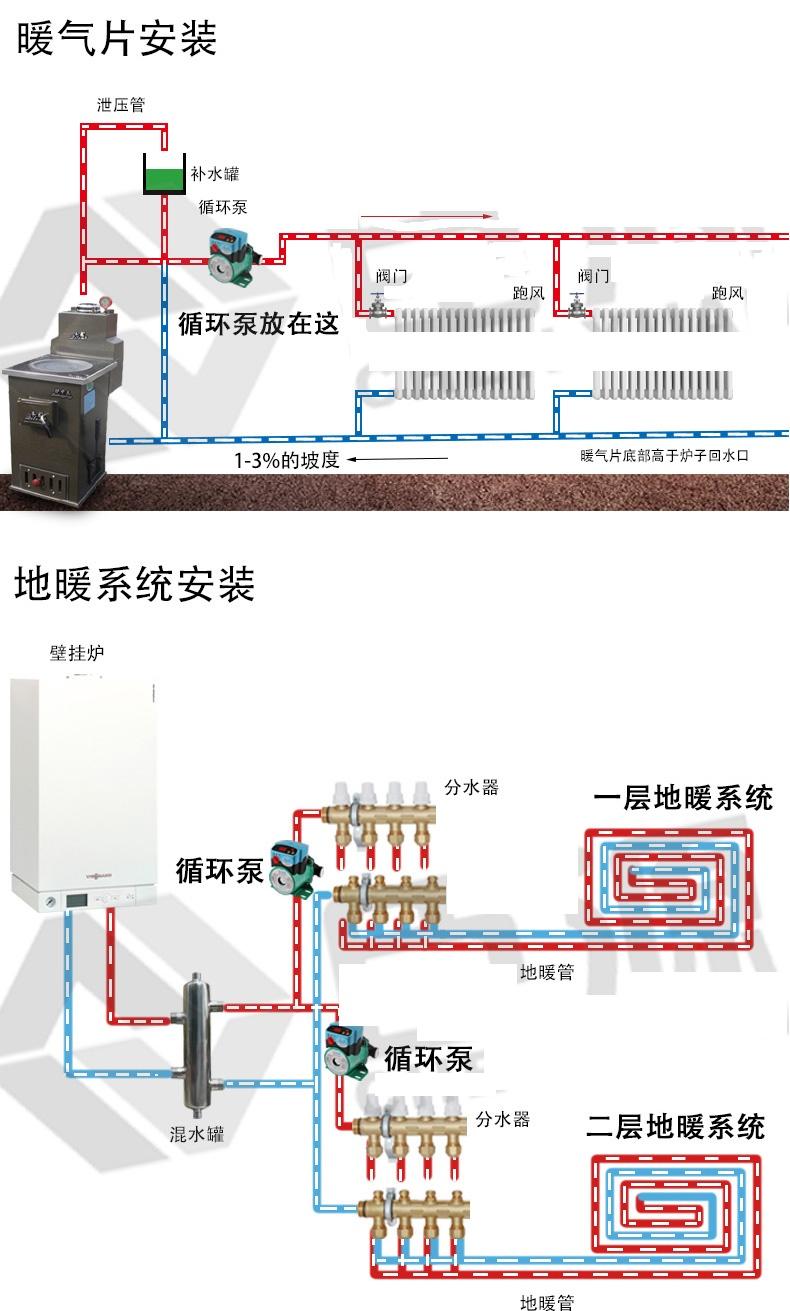 地暖循环泵安装示意图