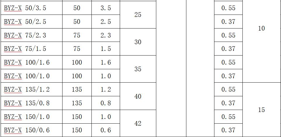 柱塞计量泵型号