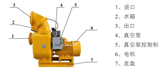 半自动真空自吸泵结构图