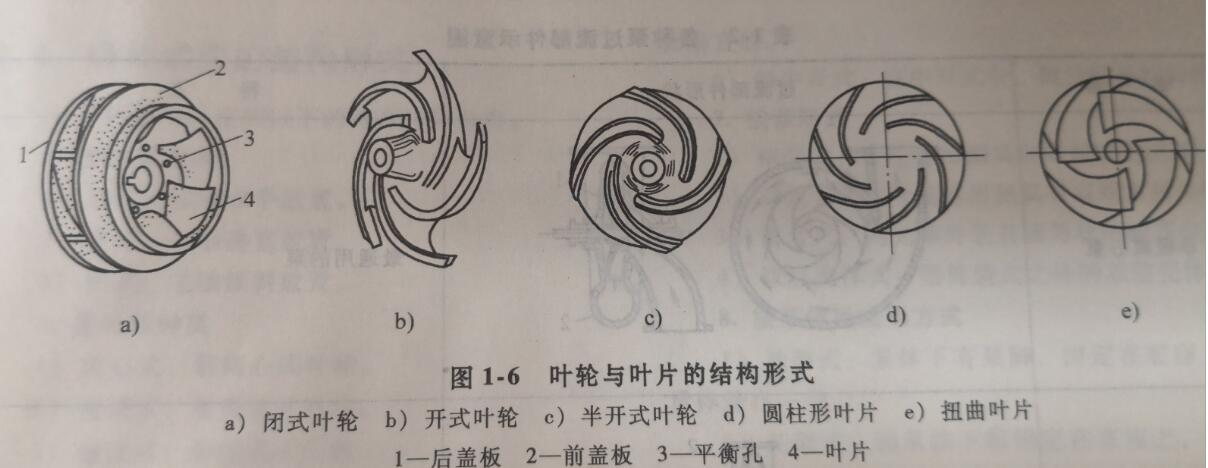 污水泵叶轮结构图