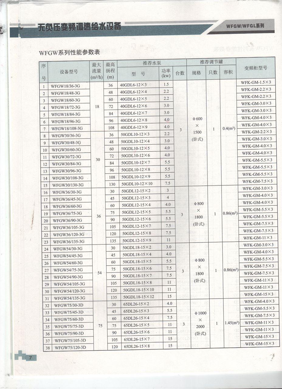 恒压供水设备参数表
