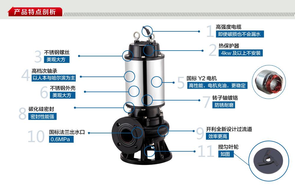 JPWQ自动搅匀排污泵结构图