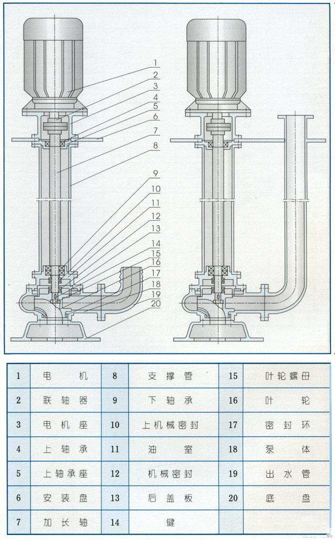 液下污水泵结构图