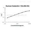 Human Galectin-1 ELISA Kit