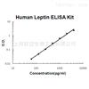 人苗条素(Leptin)检测试剂盒