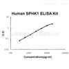 Human SPHK1 ELISA Kit